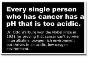Acidic and cancer poster